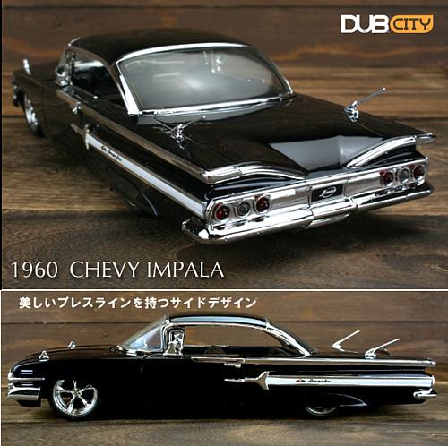Impala2trn
