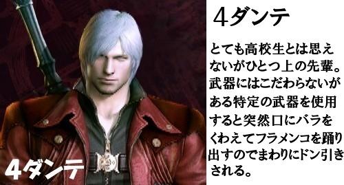 Dante4trn